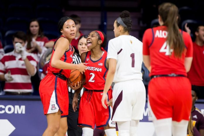 Arizona Women's' Basketball's 3-point Shooting Has Improved As Trusted